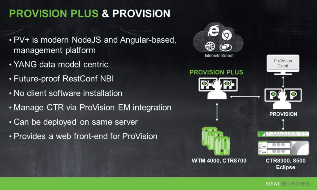 ProVision Plus is designed to work seamlessly with ProVision