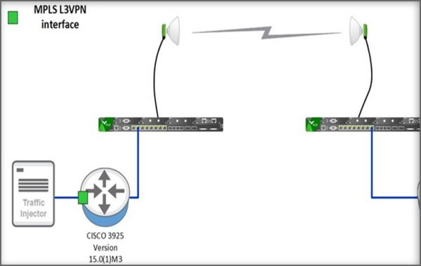 How an Integrated Microwave-IP/MPLS Solution Reduces Latency