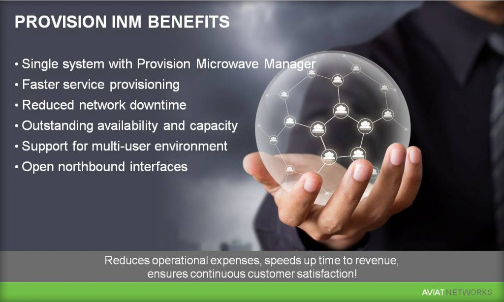 Aviat Provision INM EMS - fast service provisioning